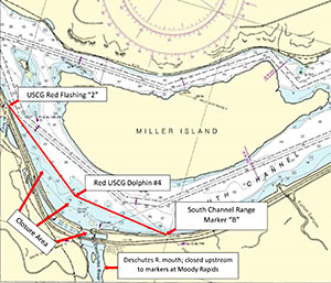 Deschutes River closure